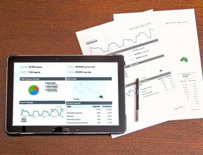 Framing strategy using analytics data on the Tablet screen
