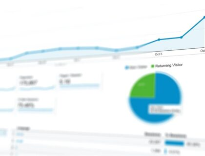 A screen showing analytics data for businesses