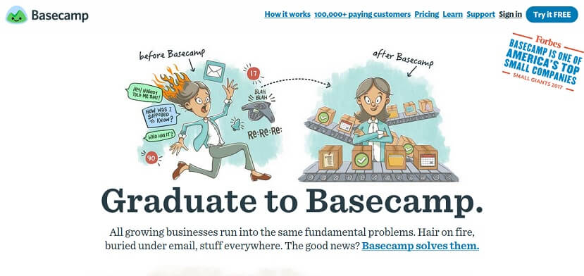 Basecamp - A project management tool