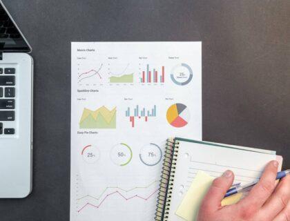Framing marketing strategy using digital marketing charts and data