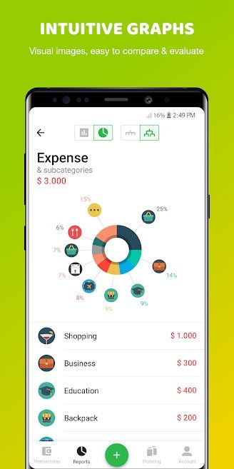 Screenshot of Money Lover app